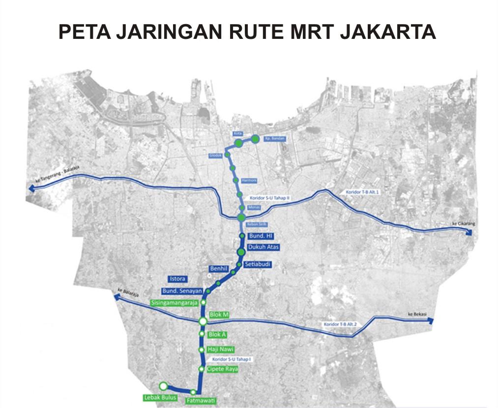 Rute MRT